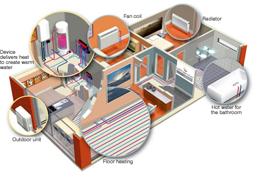 Technical Overview Uk S Premier Importer Distributor